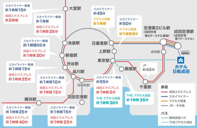 ホテル日航成田へのアクセス情報